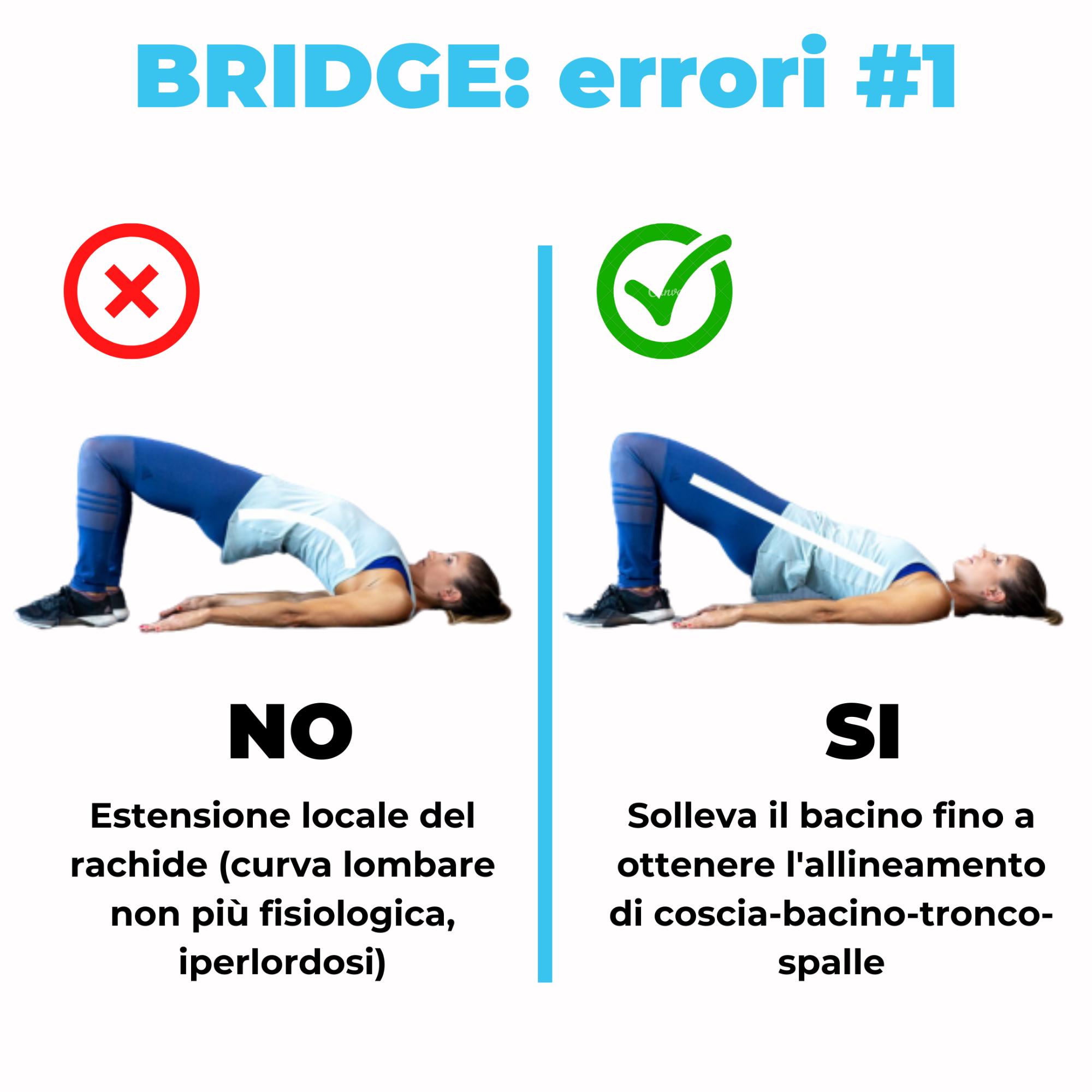 Ponte/Bridge : errori #1